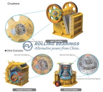Bearings for Crushers