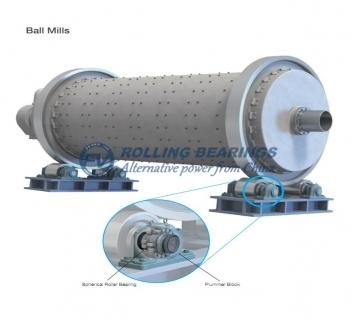 Bearings for Ball mills, Pelletizing mills and Horizontal grinding mills