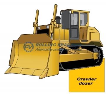 Bearings for Crawler dozer