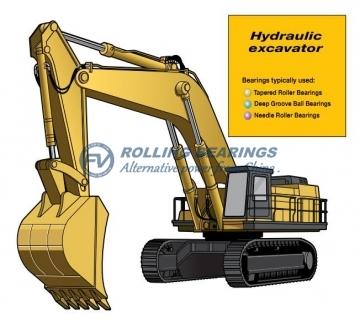 Bearings for Excavators