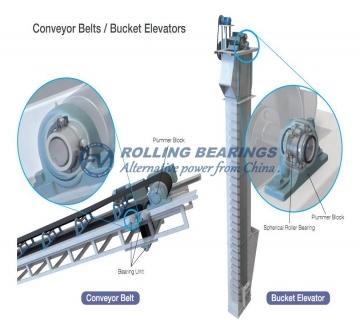 Bearings for Conveyor Belts and Bucket Elevators