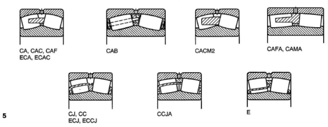 Designs of spherical roller bearings