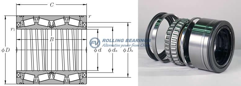 NTN 4 row tapered roller bearings - table