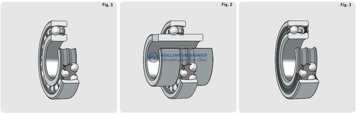 self-aligning ball bearings - Types